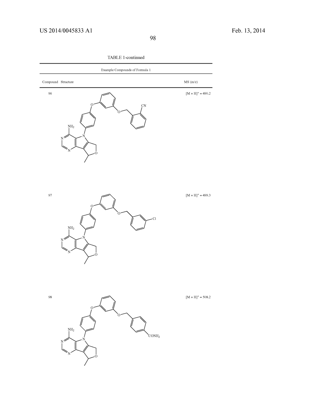 Protein Kinase Inhibitors - diagram, schematic, and image 99