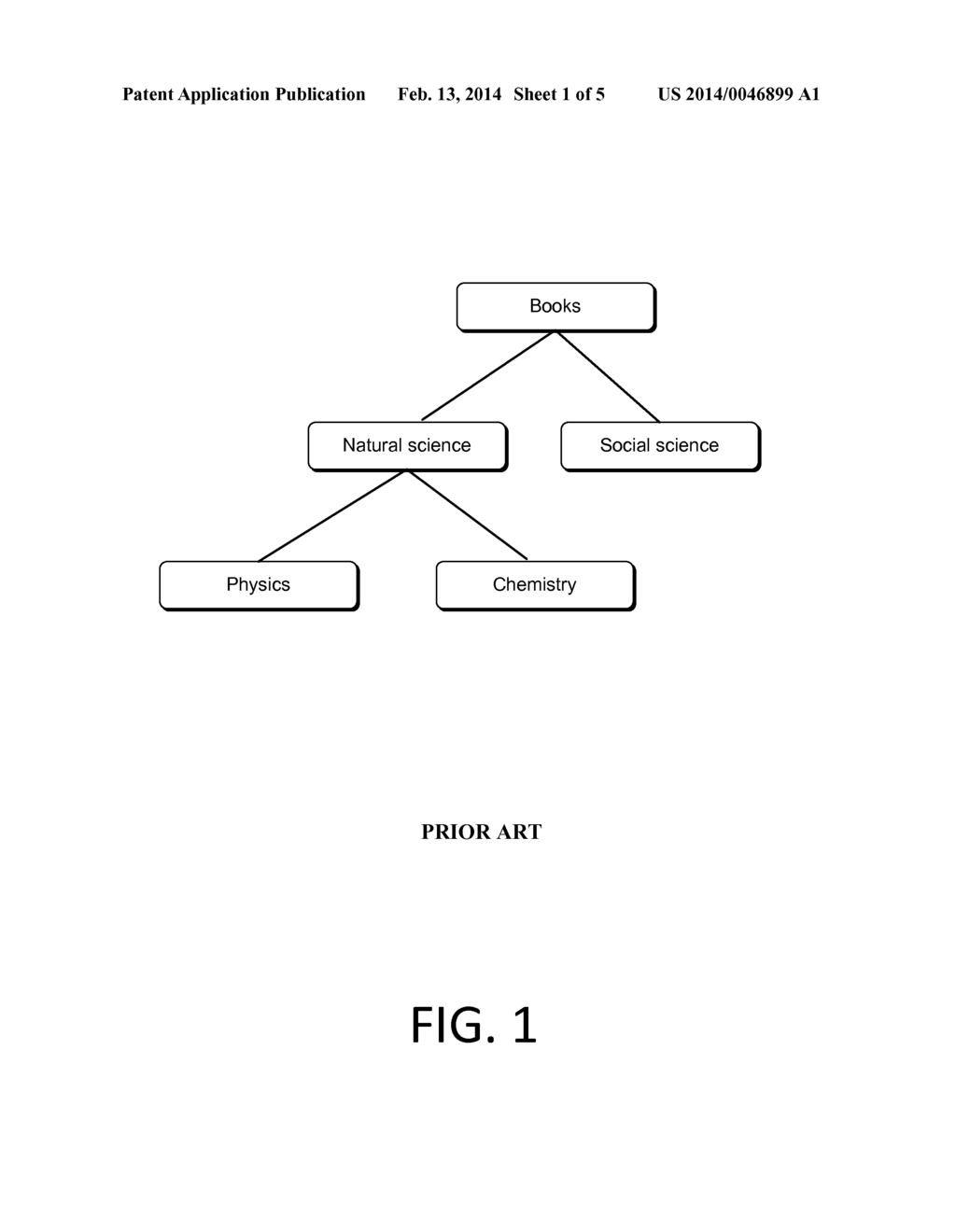 Method and Apparatus of Implementing Navigation of Product Properties - diagram, schematic, and image 02