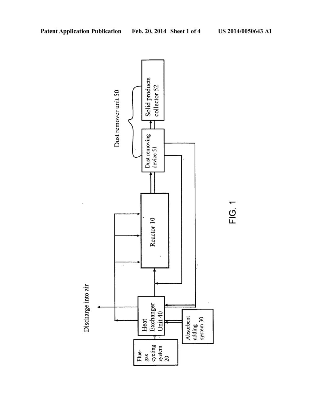 Flur-Gas purification and reclamation system and method thereof - diagram, schematic, and image 02