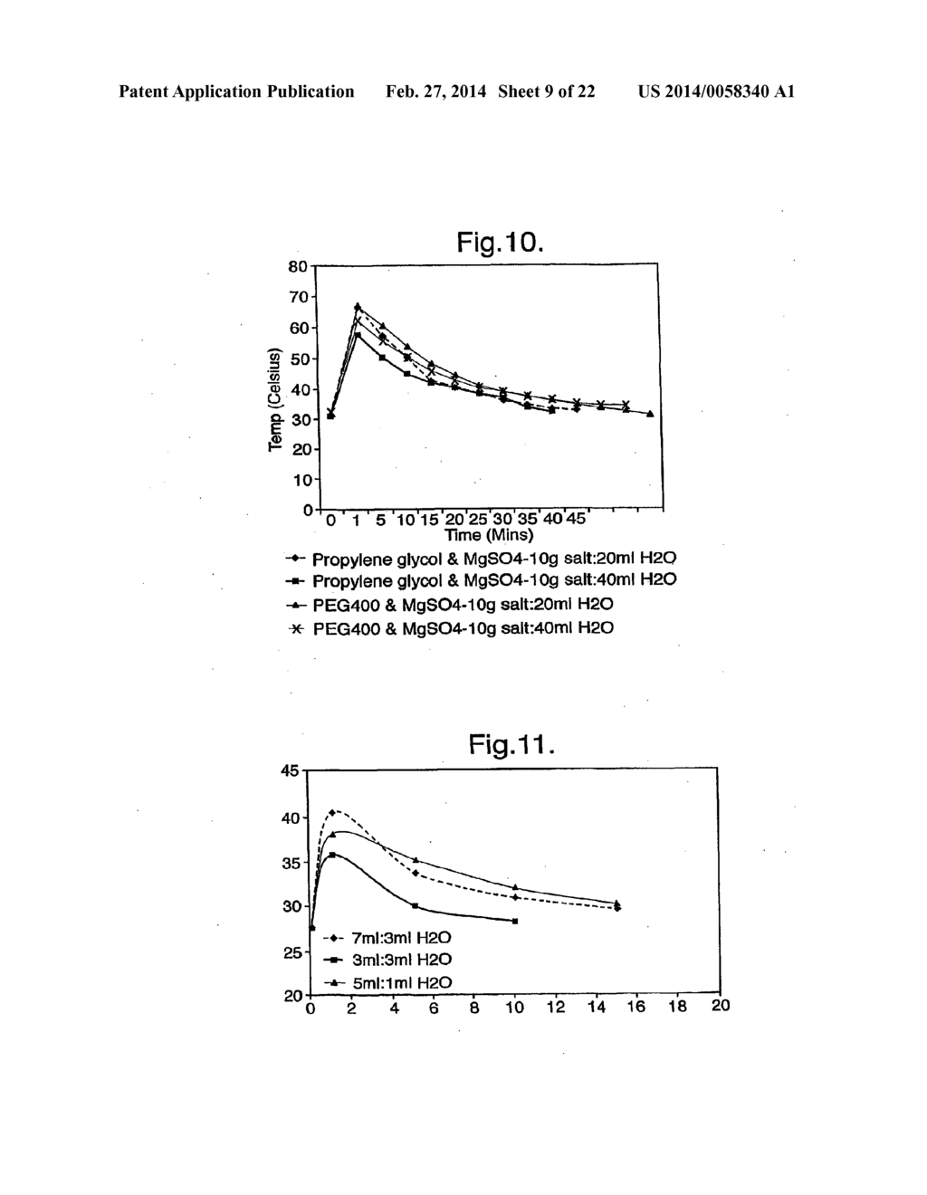 Eyelid Margin Wipes Comprising Chemical Means For ... on