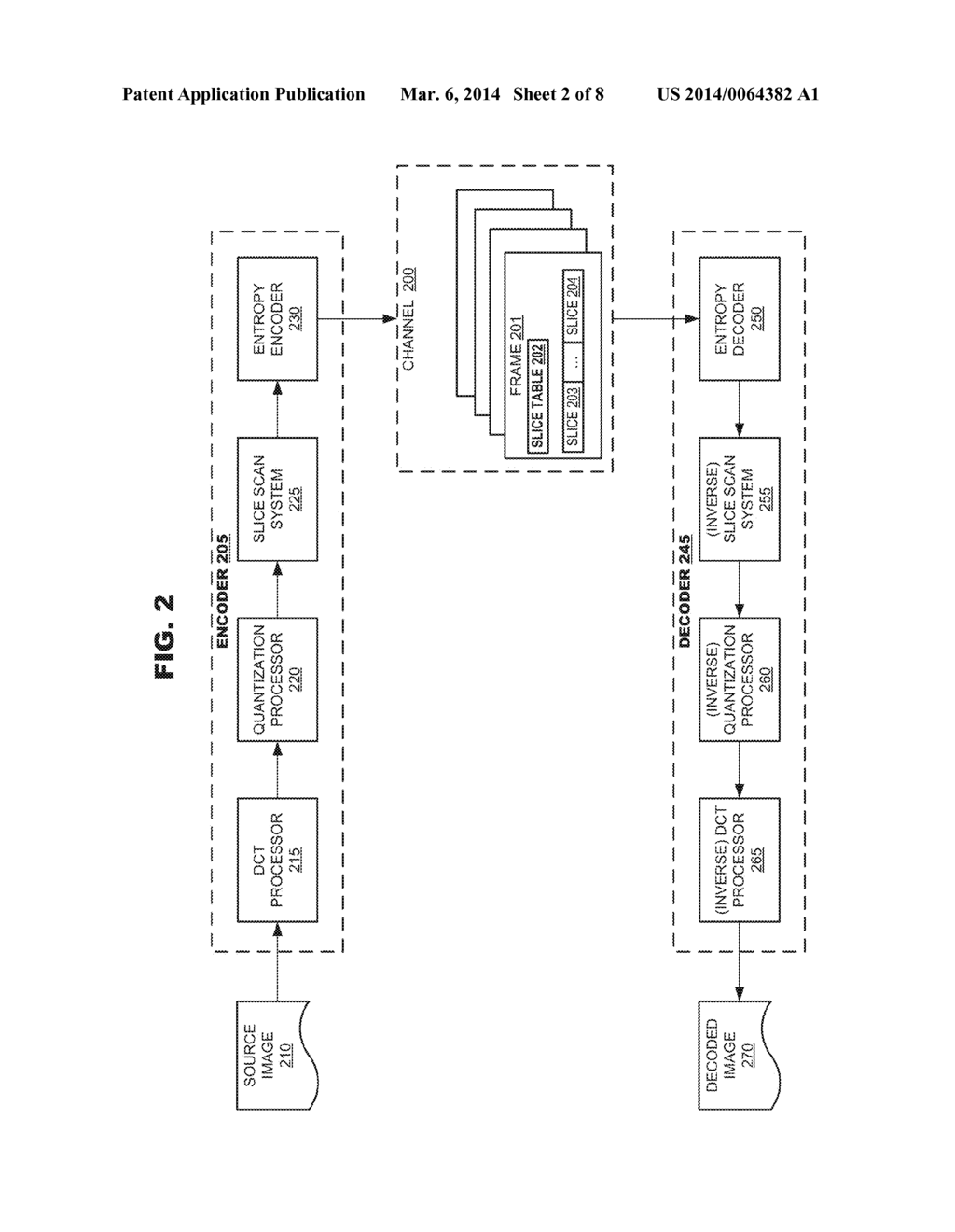 METHOD AND SYSTEM FOR VIDEO ENCODING AND DECODING - diagram, schematic, and image 03