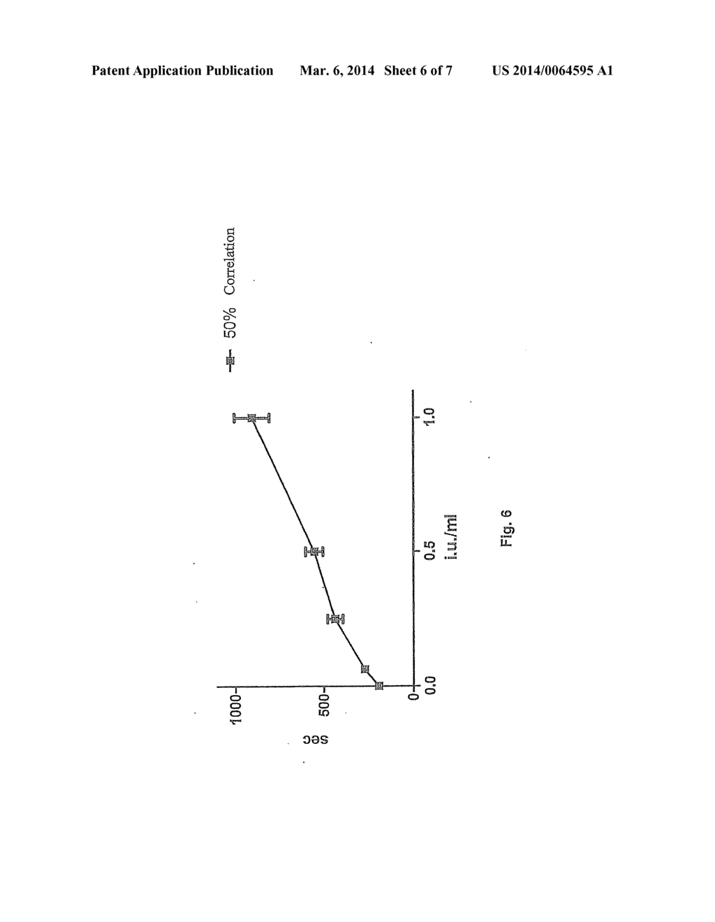 APPARATUS AND METHOD FOR DETERMINING THE COAGULATION TIME OF BLOOD - diagram, schematic, and image 07
