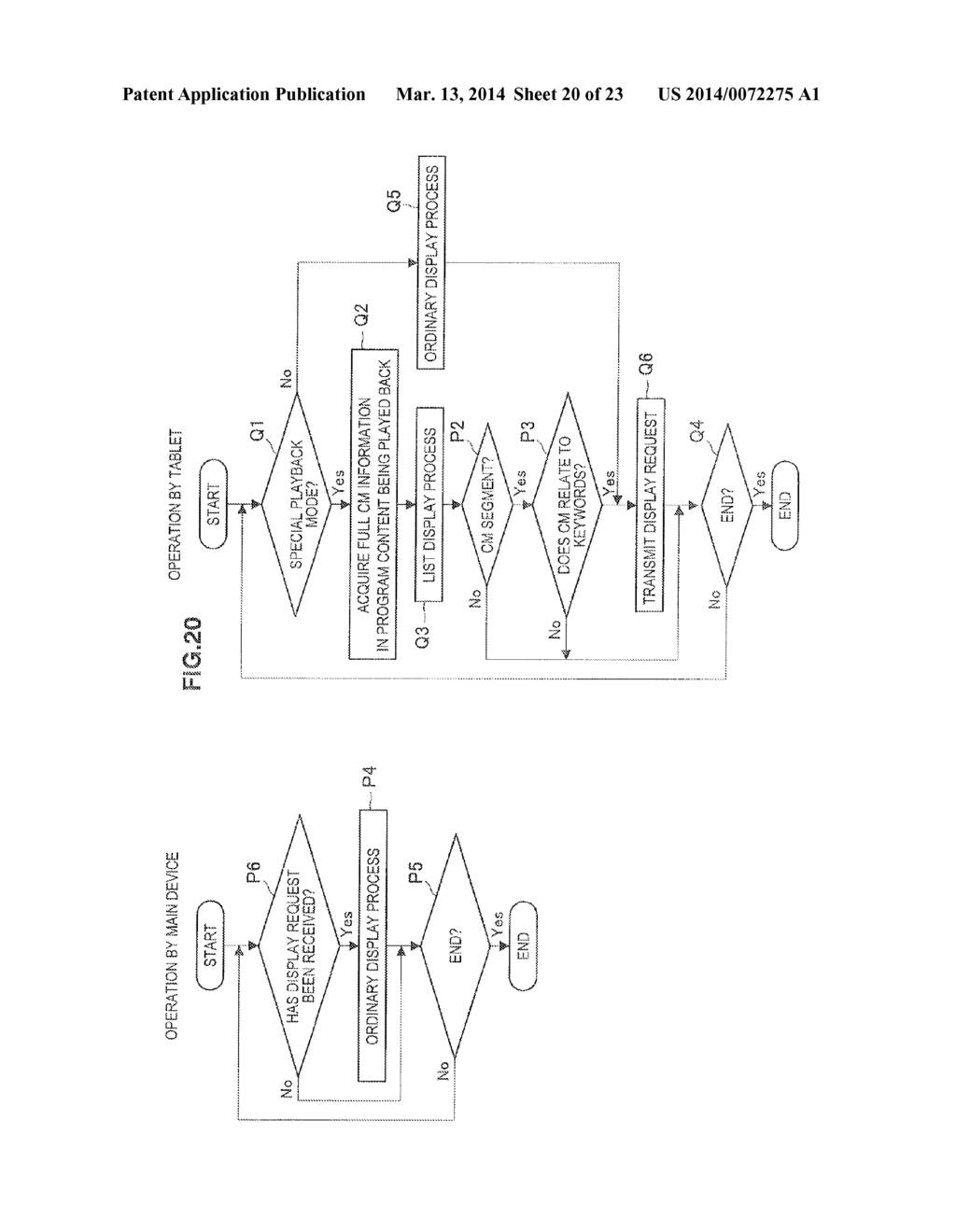DISPLAY CONTROL DEVICE, RECORDING CONTROL DEVICE, AND DISPLAY CONTROL     METHOD - diagram, schematic, and image 21