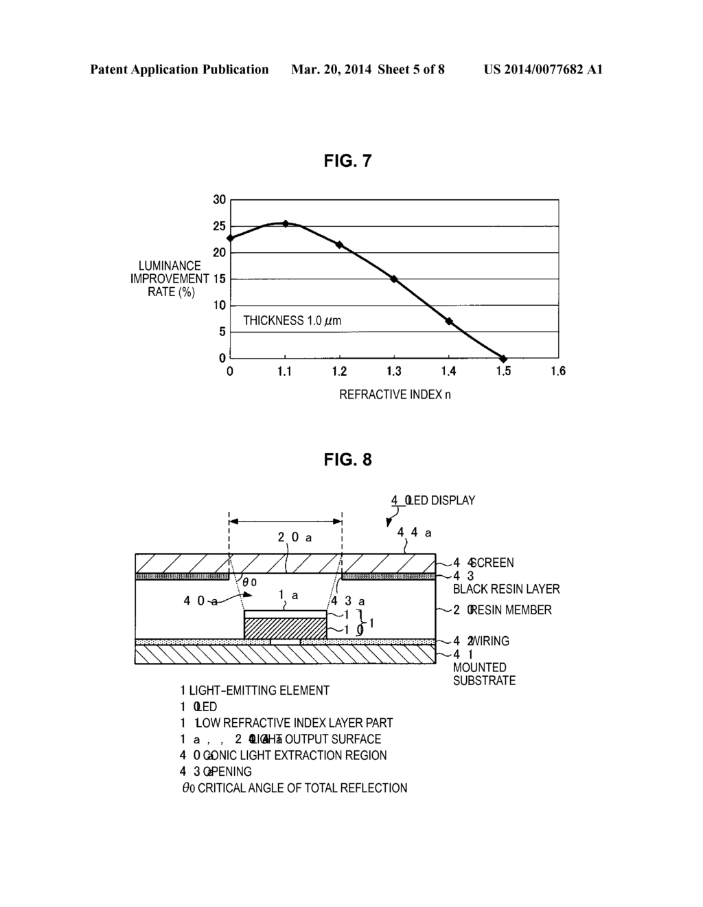 DISPLAY DEVICE AND LIGHT-EMITTING ELEMENT - diagram, schematic, and image 06