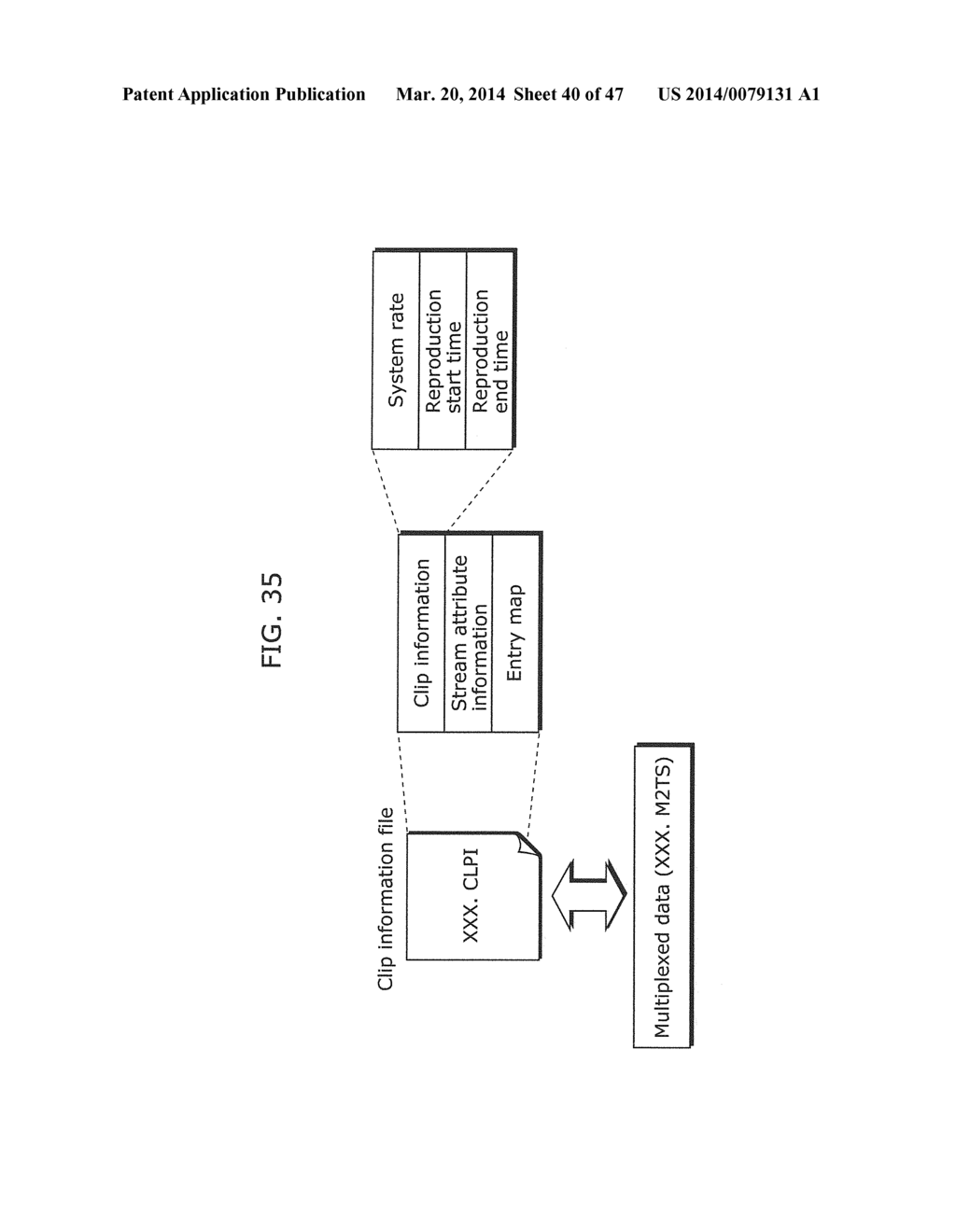 MOVING PICTURE CODING METHOD, MOVING PICTURE CODING APPARATUS, MOVING     PICTURE DECODING METHOD, AND MOVING PICTURE DECODING APPARATUS - diagram, schematic, and image 41