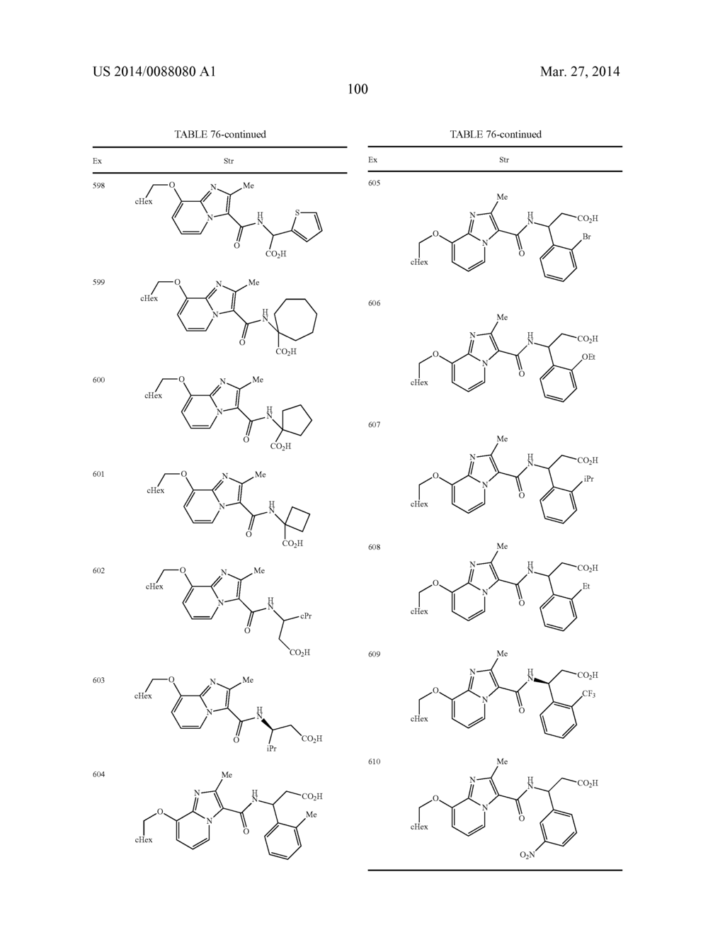 IMIDAZOPYRIDINE COMPOUNDS - diagram, schematic, and image 101