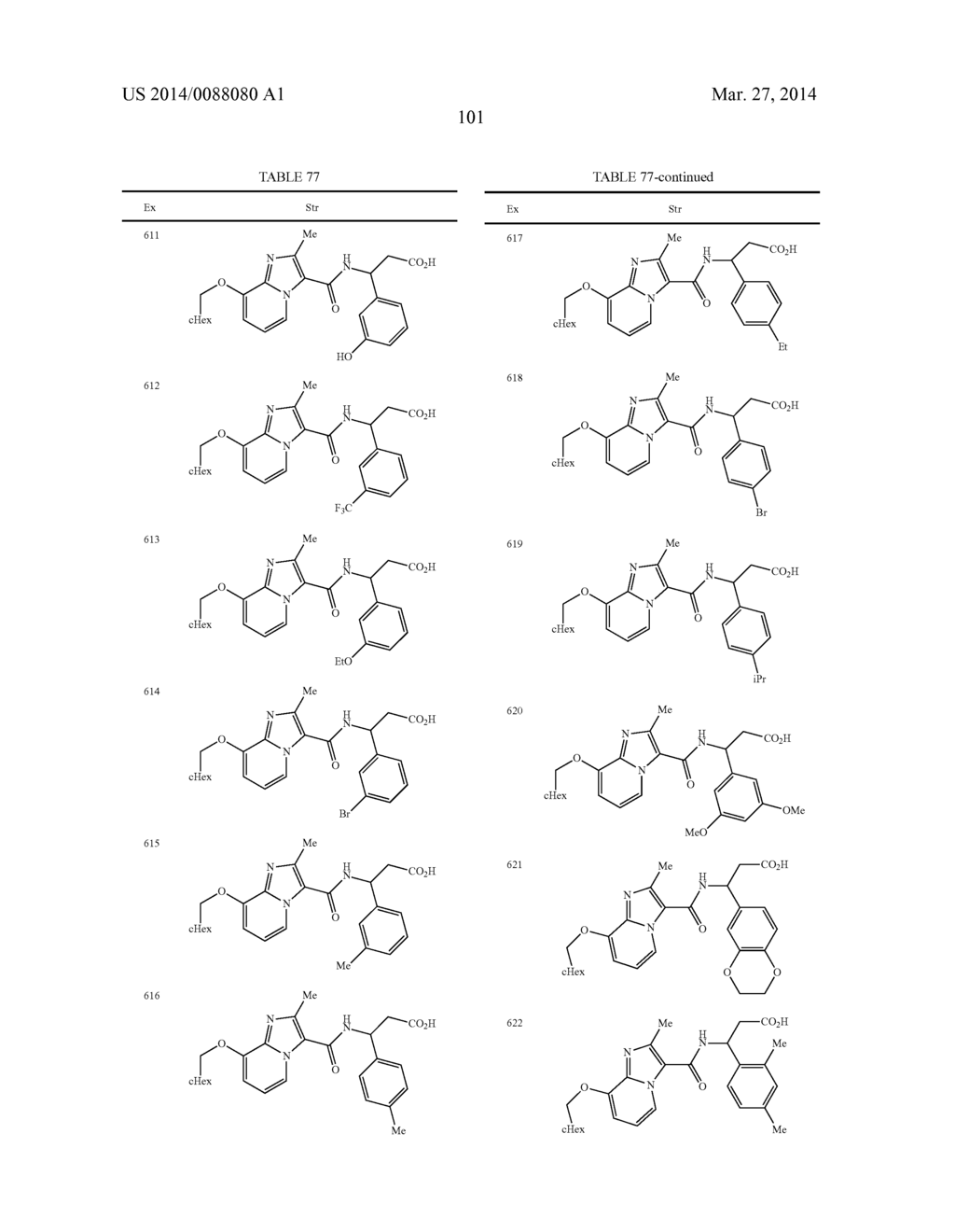 IMIDAZOPYRIDINE COMPOUNDS - diagram, schematic, and image 102