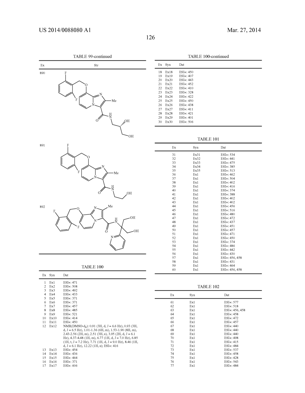 IMIDAZOPYRIDINE COMPOUNDS - diagram, schematic, and image 127