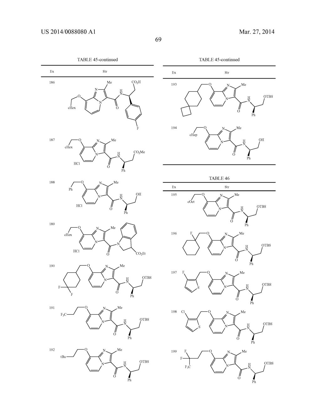 IMIDAZOPYRIDINE COMPOUNDS - diagram, schematic, and image 70