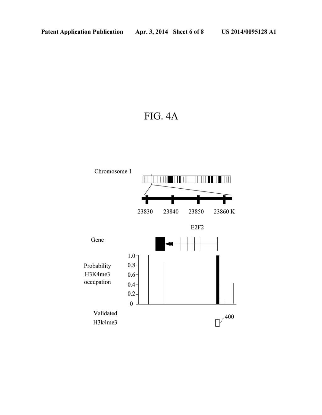 Method of predicting dna 3d structure based on primary dna sequence method of predicting dna 3d structure based on primary dna sequence diagram schematic and image 07 ccuart Gallery