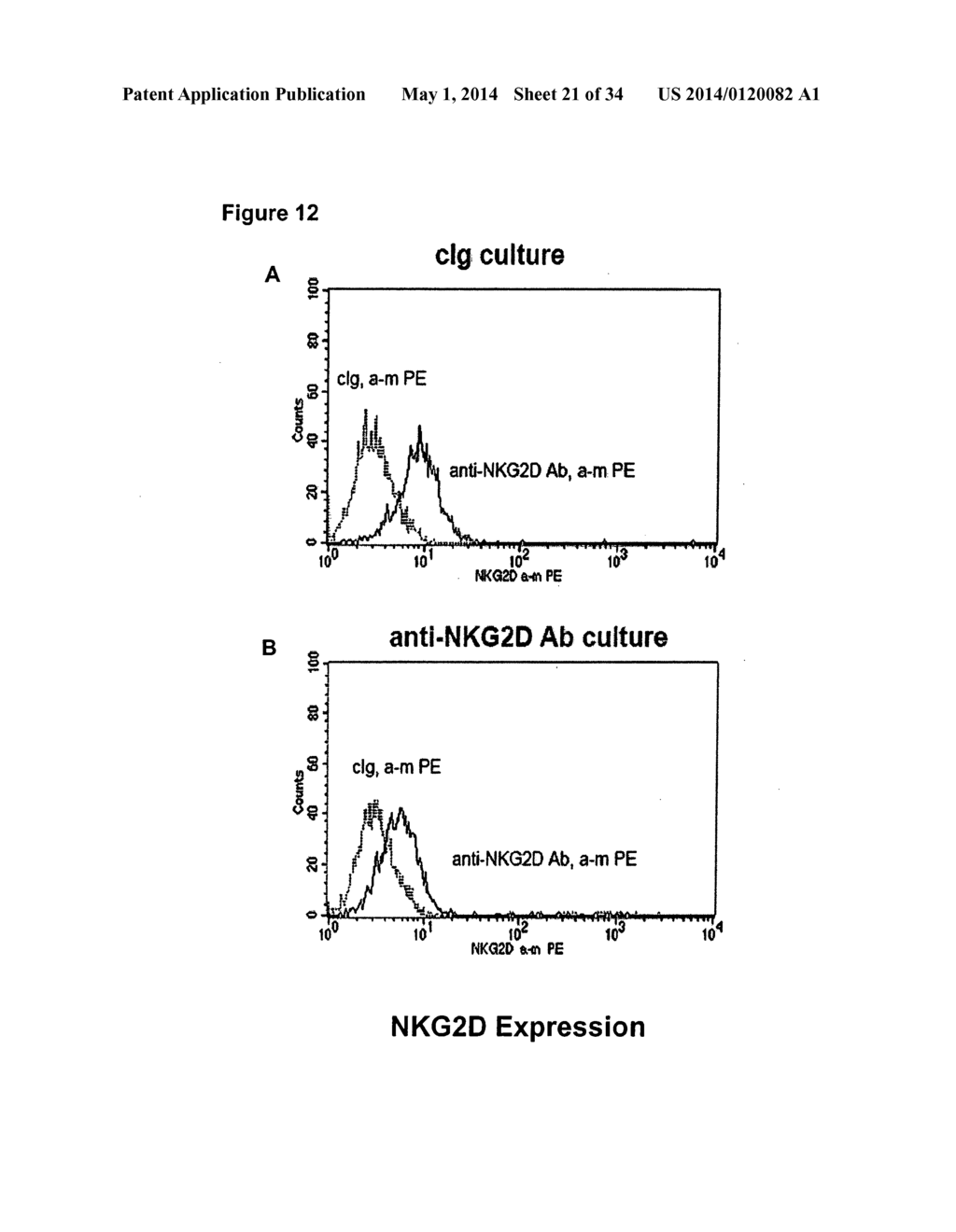 MODULATION OF NKG2D - diagram, schematic, and image 22