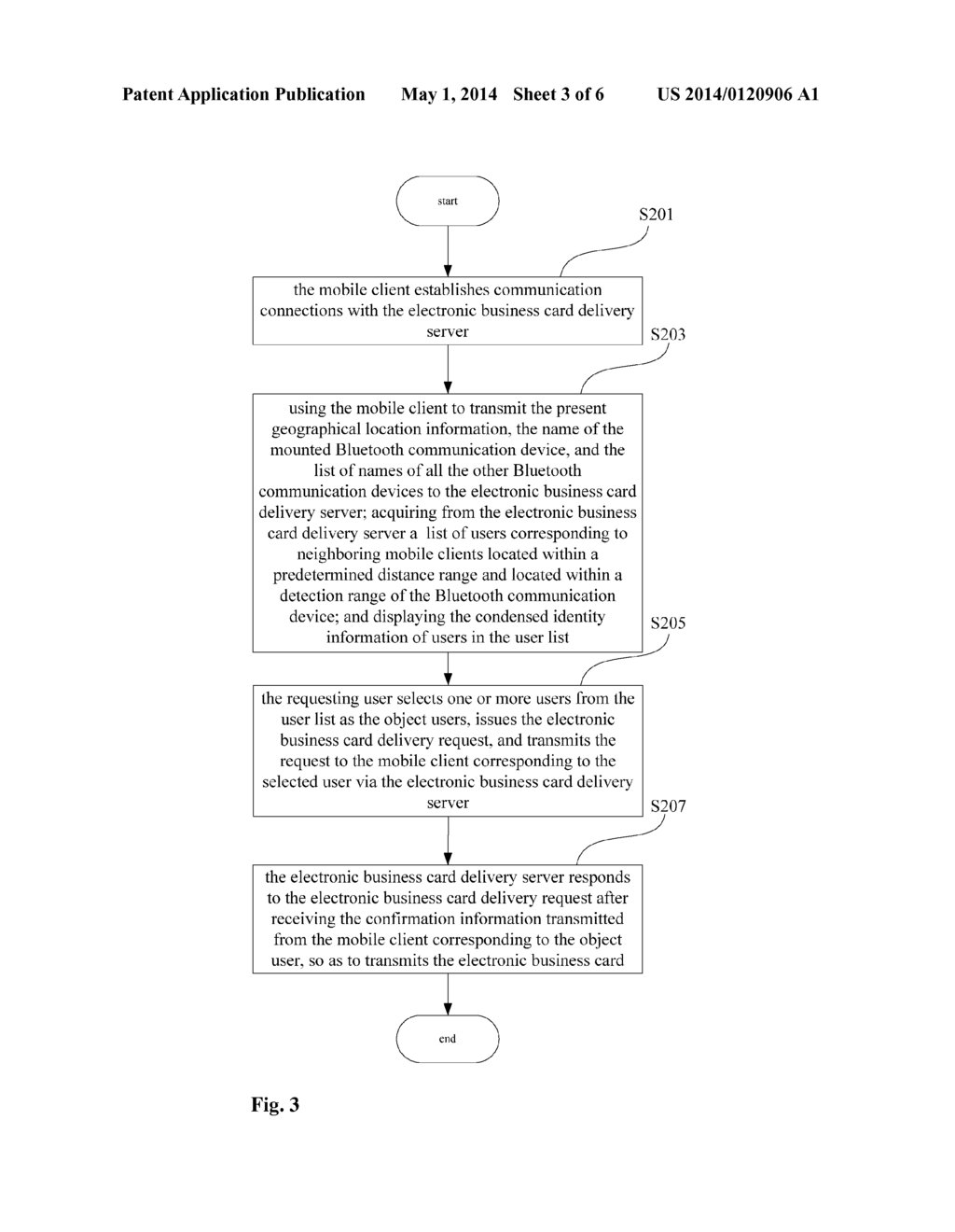 Method and system integrating geographical location information and method and system integrating geographical location information and bluetooth technology for relaying electronic business card diagram schematic colourmoves