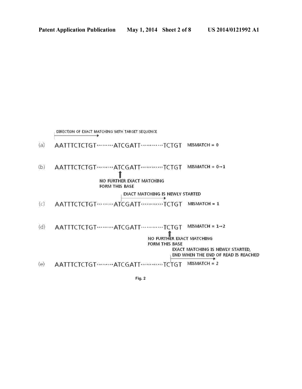 SYSTEM AND METHOD FOR ALIGNING GENOME SEQUENCE - diagram, schematic, and image 03