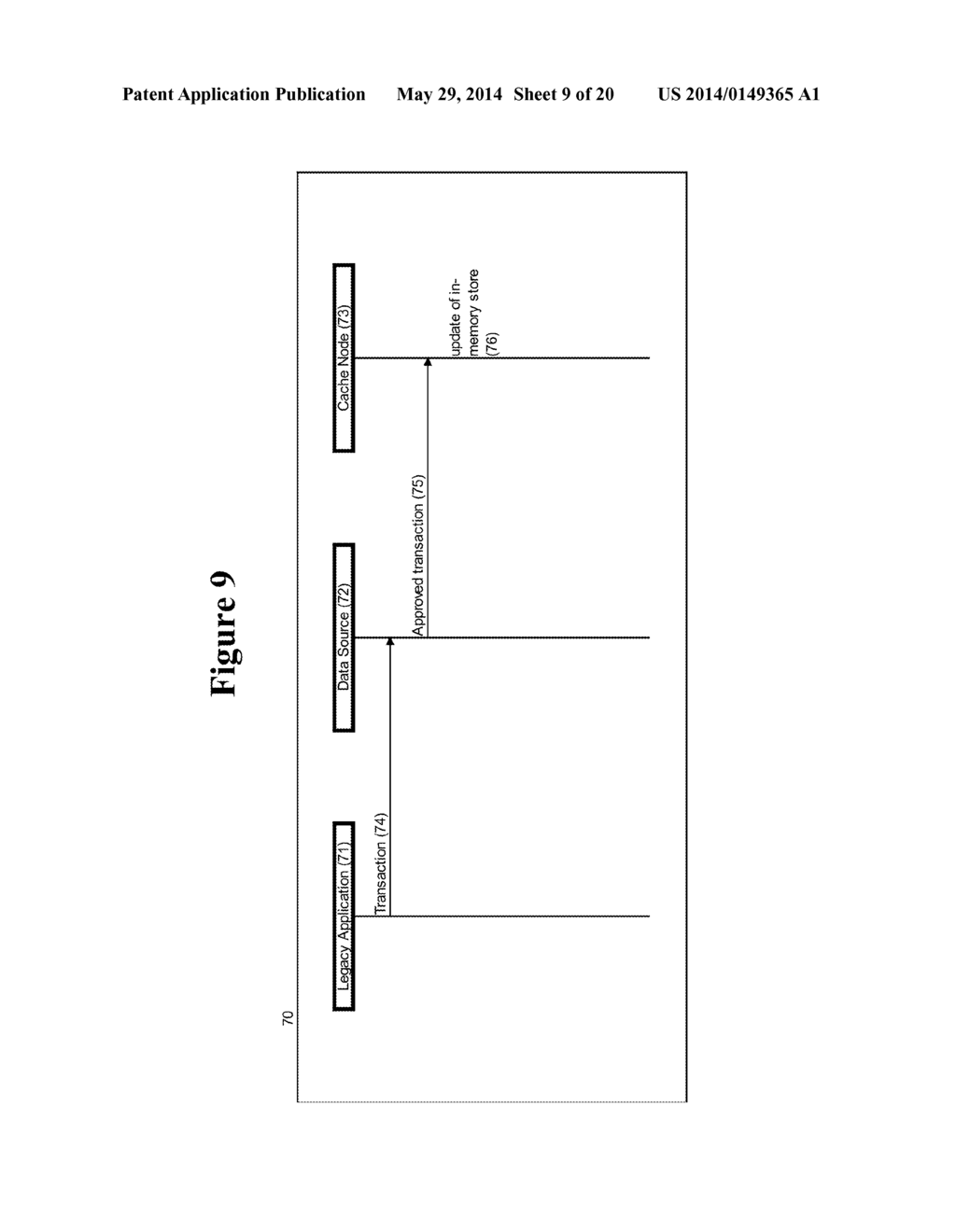 Method and Apparatus for Handling Digital Objects in a Communication     Network - diagram, schematic, and image 10