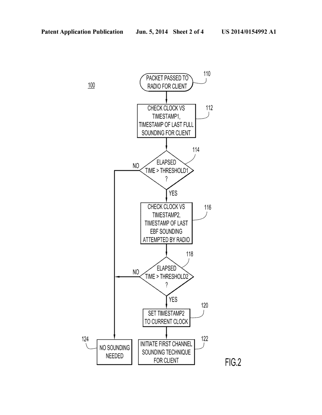 Explicit and Implicit Hybrid Beamforming Channel Sounding