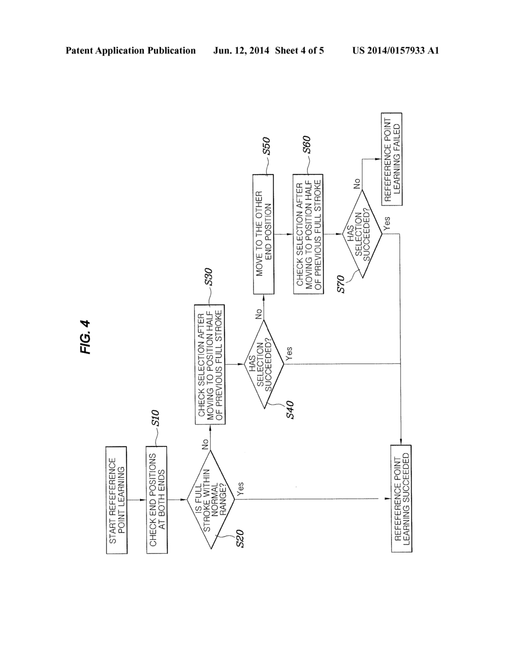 Method Of Setting Reference Position Actuator In Automated Manual Transmission Diagram Schematic And Image 05