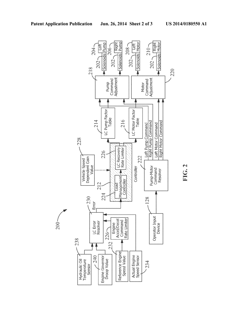 Dual Path Diagram Web About Wiring Piping Visio Load Control For A Machine With Electronically Rh Patentsencyclopedia Com Critical