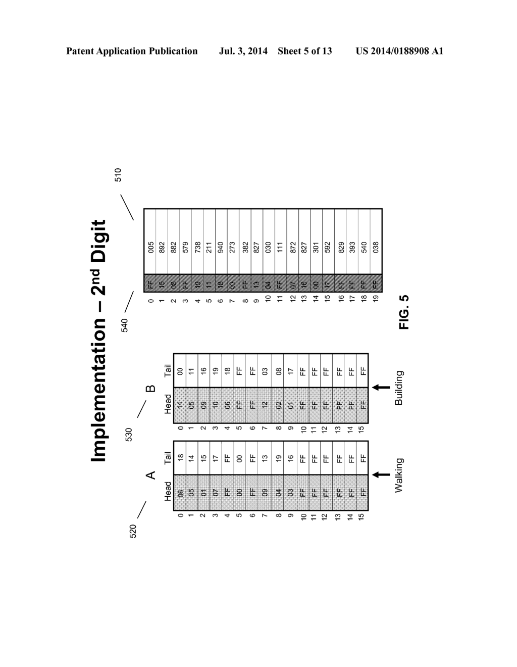 Radix Sort With Read Only Key Diagram Schematic And Image 06 Block