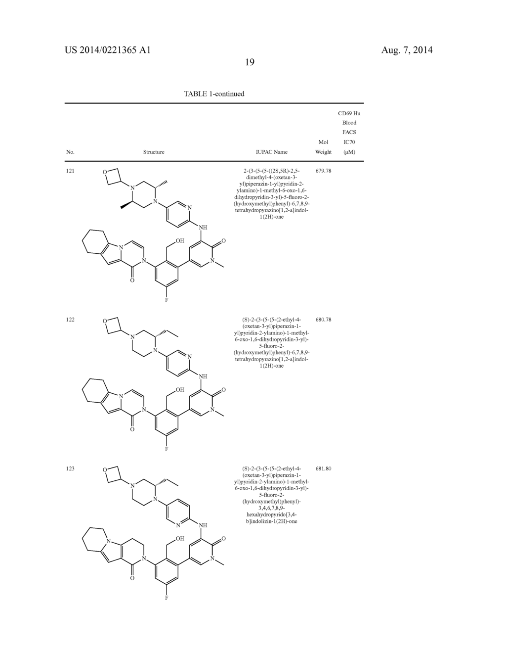 ALKYLATED PIPERAZINE COMPOUNDS - diagram, schematic, and image 31