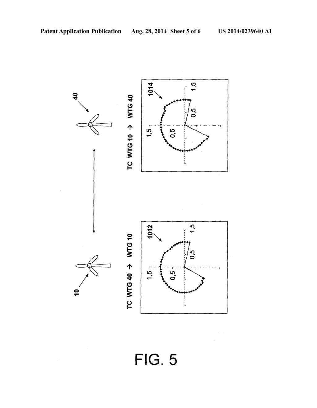 Wind Power Plant Circuit Diagram Wiring Library And Method Of Controlling Turbine Generator In A