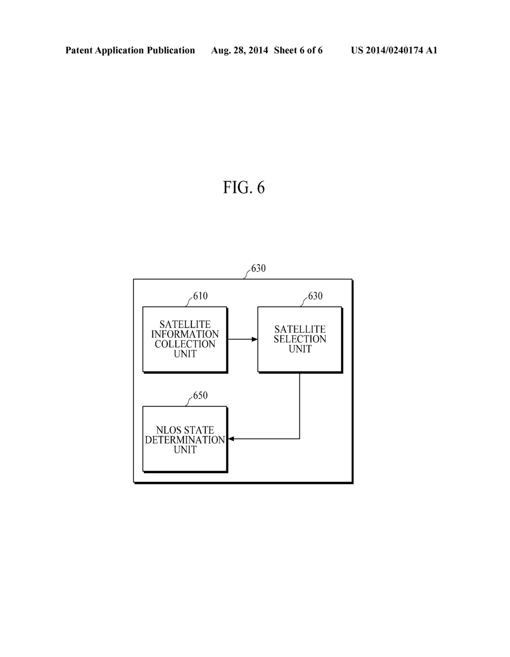 Method And Apparatus For Determining Non Line Of Sight Nlos Around Gps Receiver Circuit A Diagram Schematic Image 07