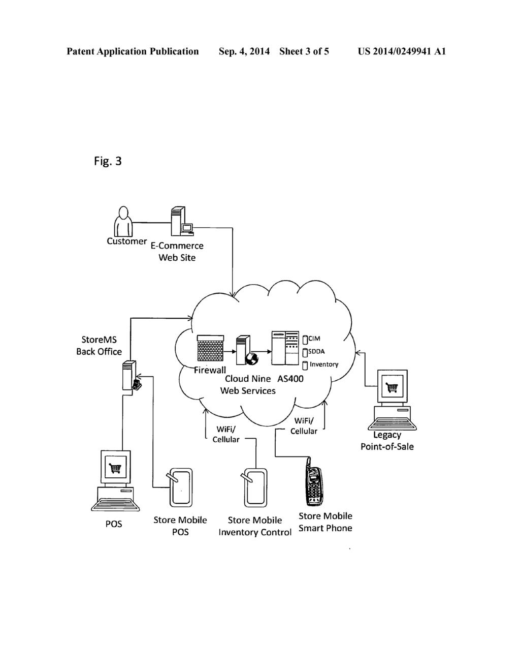 Ipad Mini 2 Schematic Explained Wiring Diagrams Diagram Of Erp Diy Enthusiasts U2022 Vector Schematics