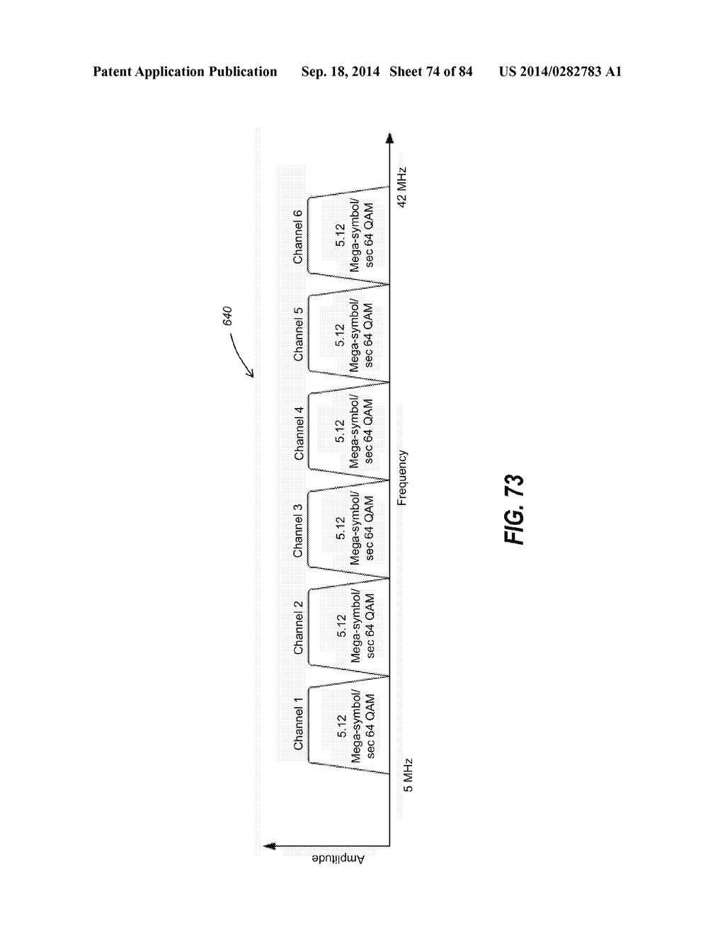 Hybrid Fiber Coaxial Hfc Cable Communication Systems Having Well Coax Aligned Optical And Radio Frequency Links To Facilitate Upstream Channel Plans