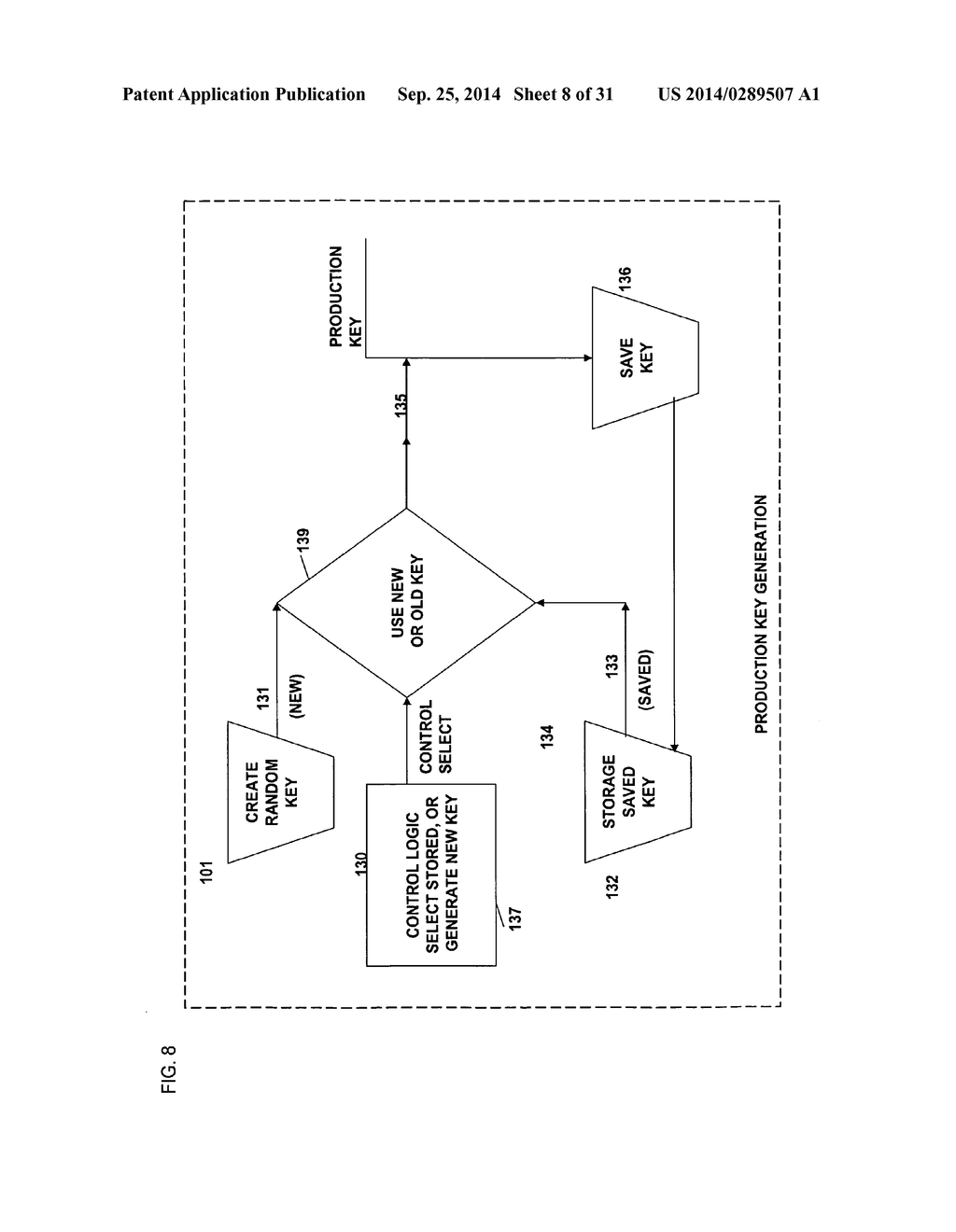 METHOD AND SYSTEM FOR SECURE DISTRIBUTION OF SELECTED CONTENT TO BE     PROTECTED ON AN APPLIANCE-SPECIFIC BASIS WITH DEFINABLE PERMITTED     ASSOCIATED USAGE RIGHTS FOR THE SELECTED CONTENT - diagram, schematic, and image 09