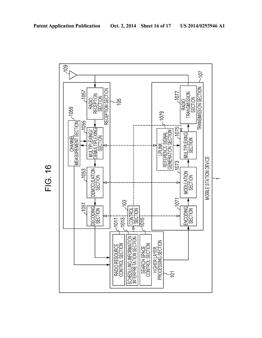 Base Station Device Mobile Wireless Communication Circuit Diagram Method System And Integrated Schematic