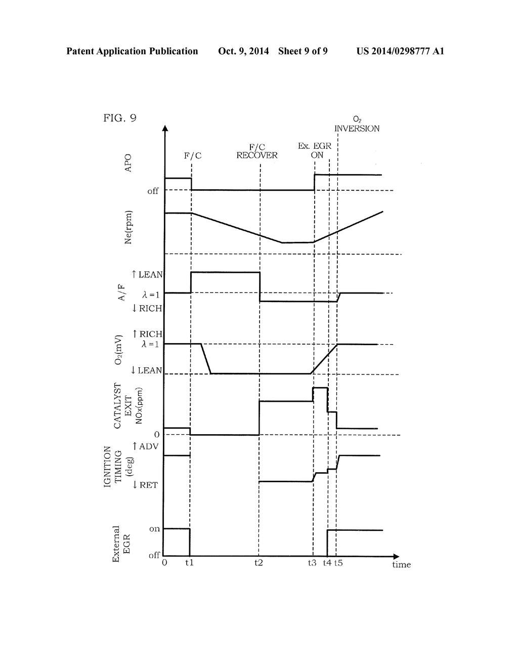 Spark Ignition Internal Combustion Engine And Control Method Of Diagram Schematic Image 10