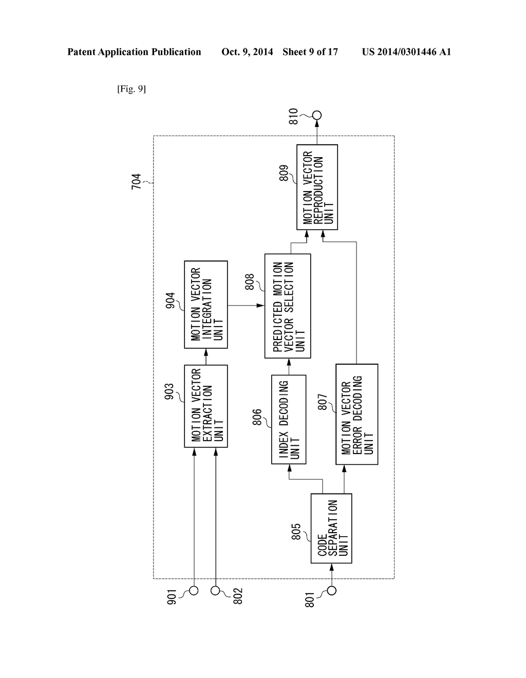 Motion vector coding apparatus method and program for coding motion motion vector coding apparatus method and program for coding motion vector motion vector decoding apparatus and method and program for decoding motion ccuart Image collections