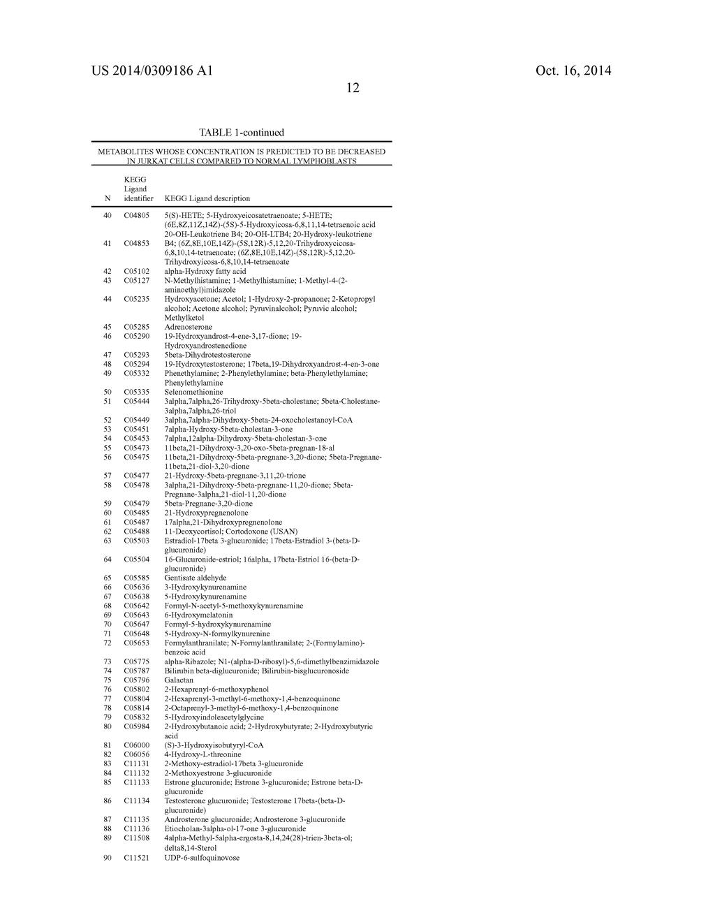 Metabolomics-Based Identification of Disease-Causing Agents