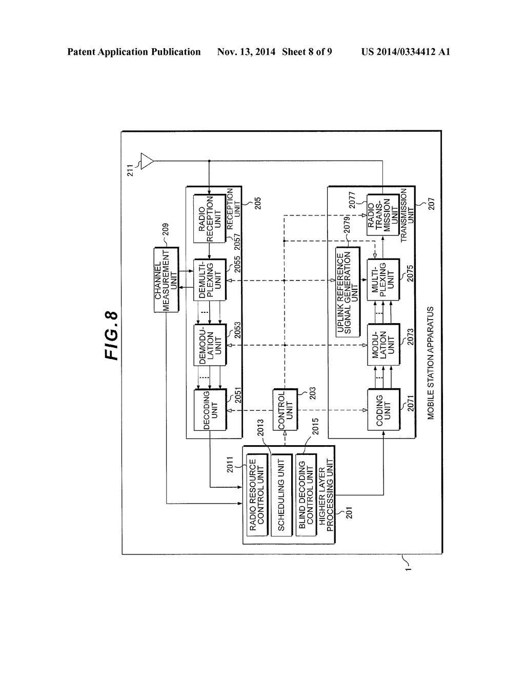 Wireless Communication System Base Station Apparatus Mobile Circuit Diagram For Method And Integrated Schematic