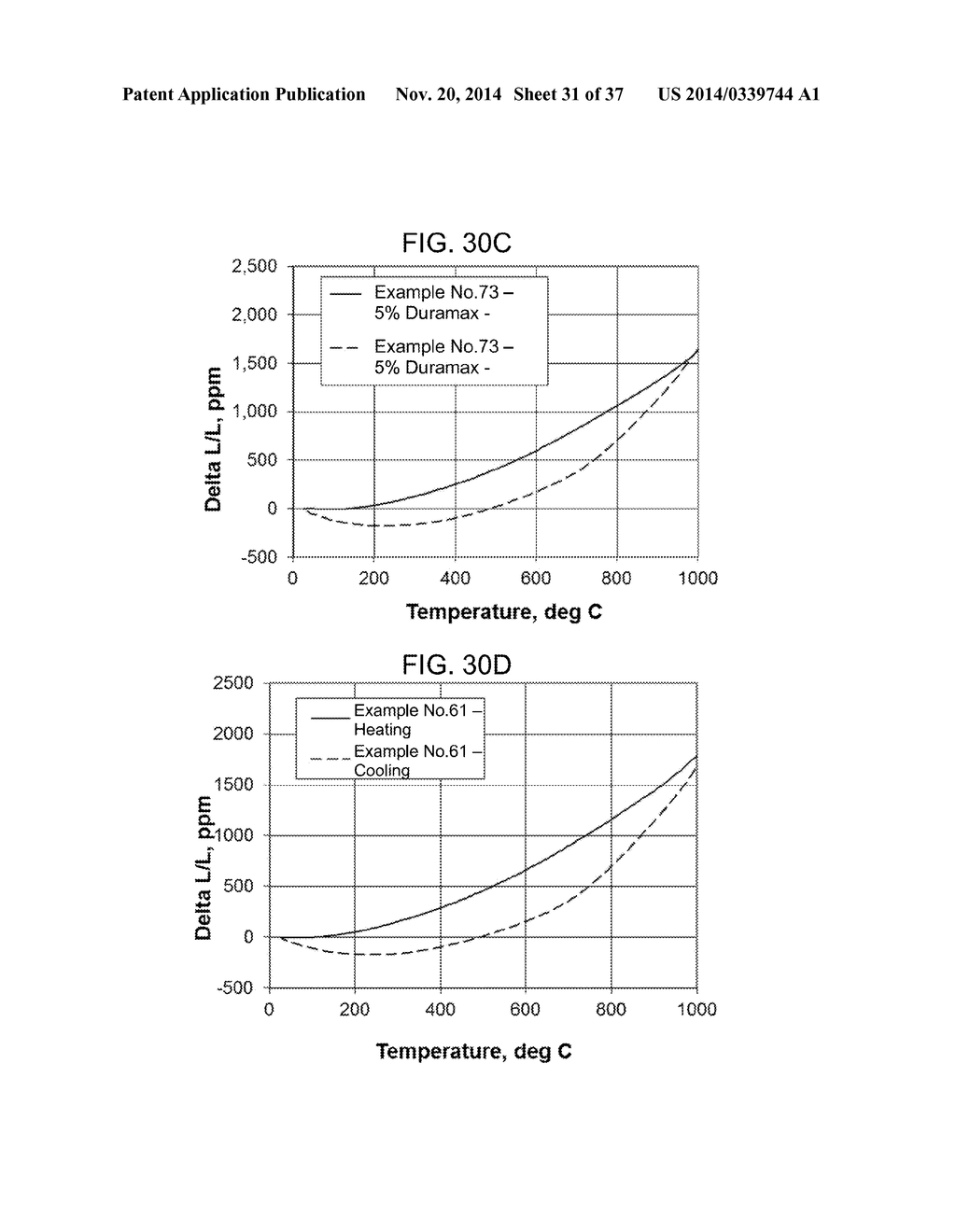 POROUS CERAMIC ARTICLE AND METHOD OF MANUFACTURING THE SAME - diagram, schematic, and image 32
