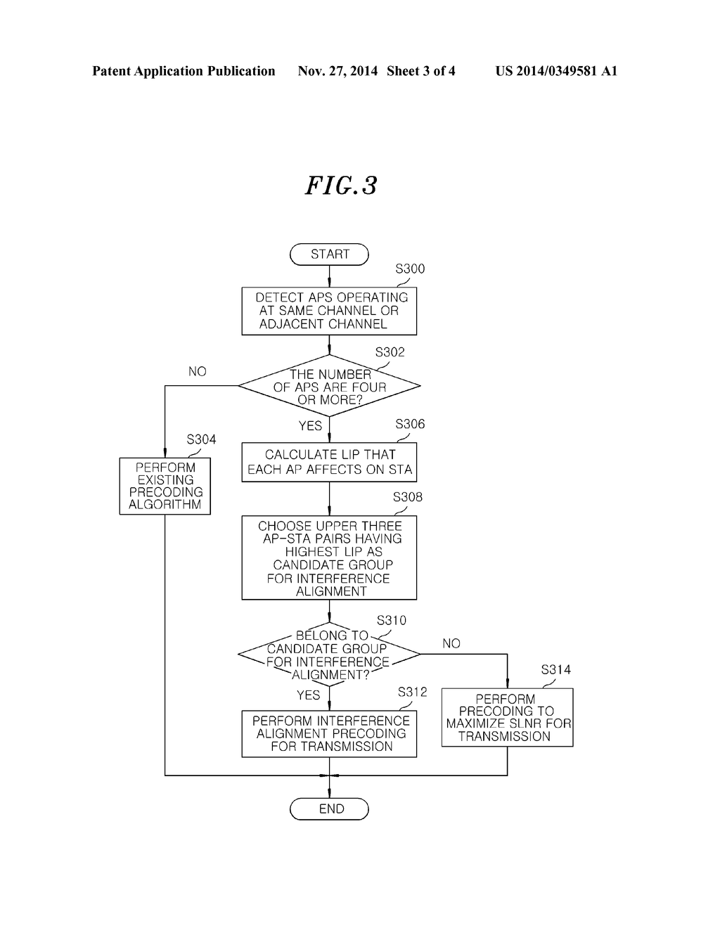 APPARATUS AND METHOD FOR PARTIAL INTERFERENCE ALIGNMENT IN