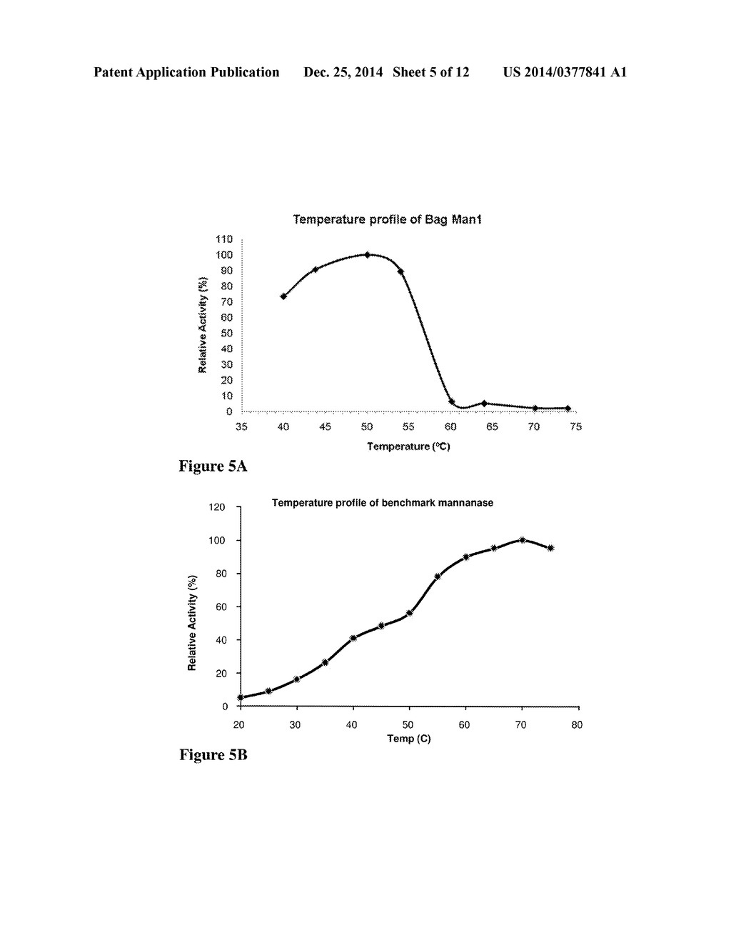 Detergent Compositions Containing Bacillus Agaradhaerens Mannanase and     Methods of Use Thereof - diagram, schematic, and image 06