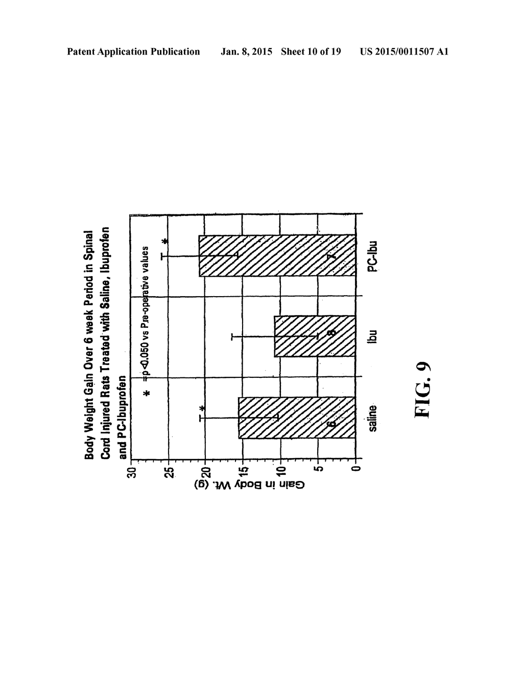 compositions comprising lecithin oils and nsaids for protecting the  gastrointestinal tract and providing enhanced therapeutic activity - diagram,  schematic,