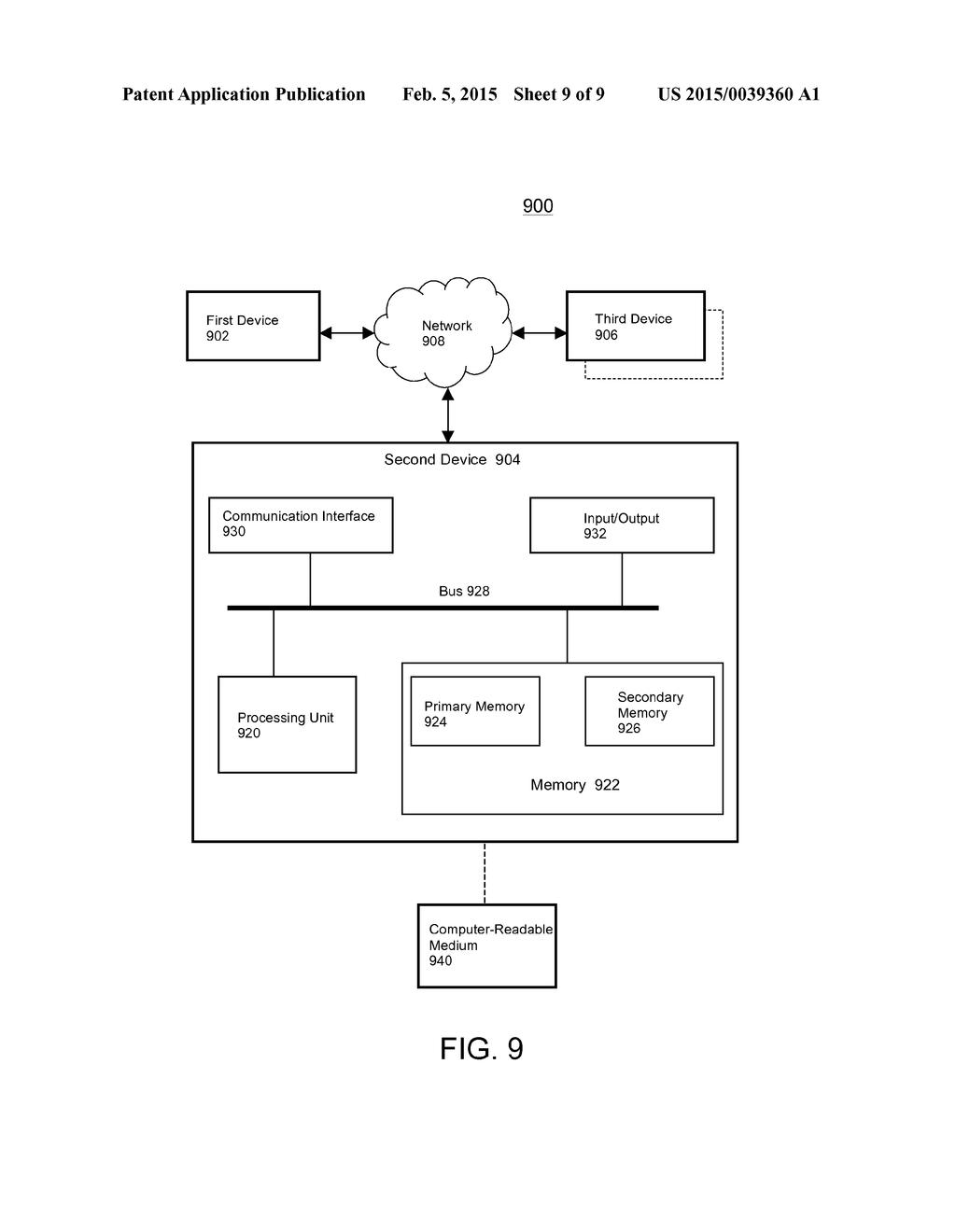 20150039360_10 dependency management for enterprise computing diagram, schematic