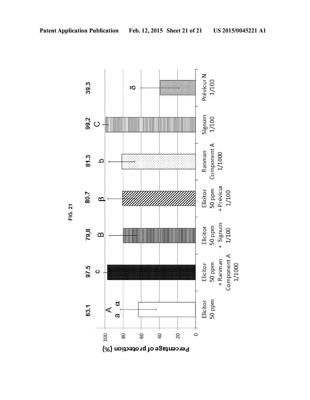 Composition Comprising An Elicitor Of The Plant Immune System