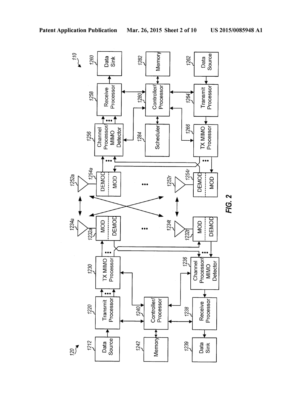 METHOD AND APPARATUS OF USING CDD LIKE SCHEMES WITH UE-RS BASED OPEN LOOP     BEAMFORMING - diagram, schematic, and image 03