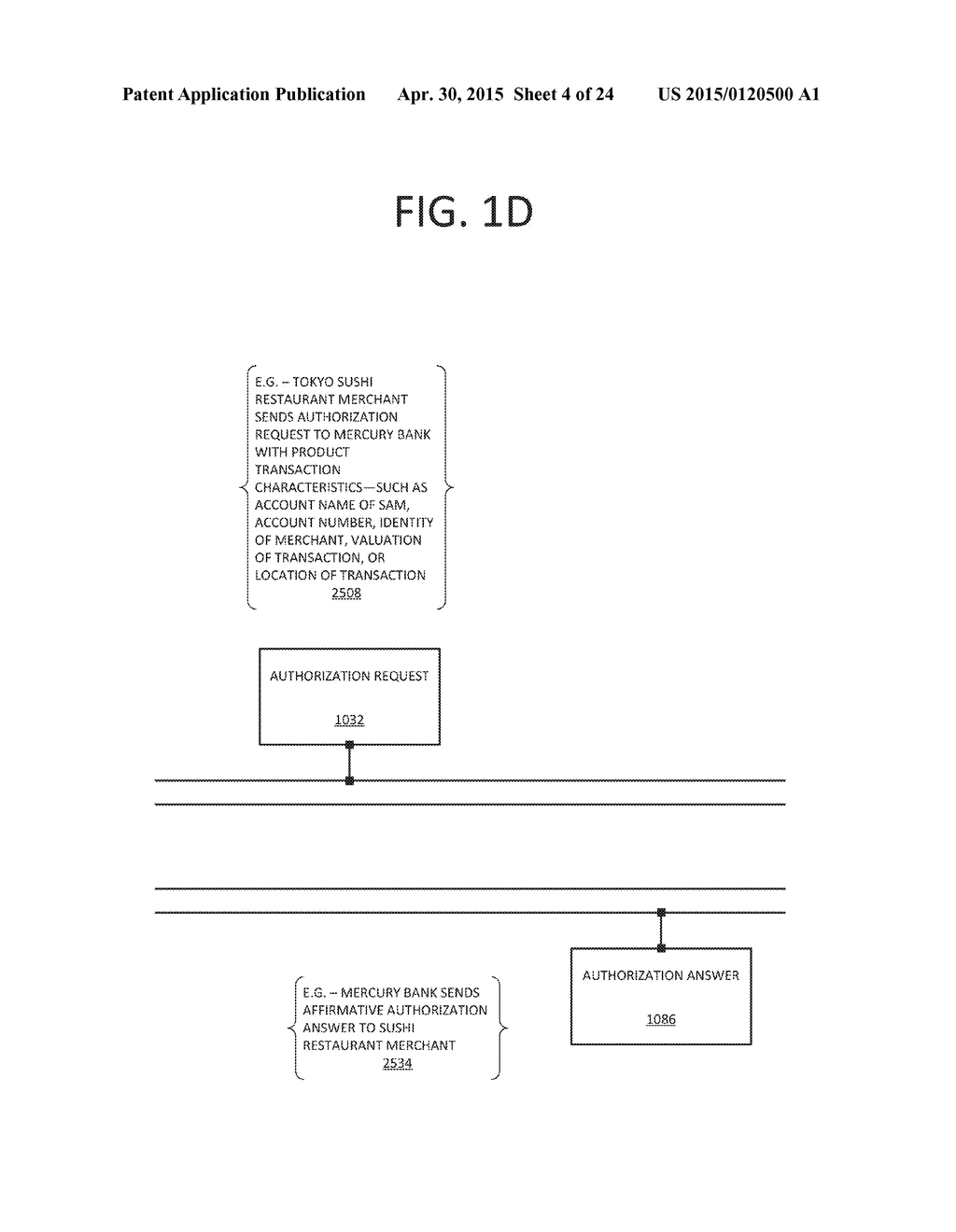 FACILITATING GUARANTY PROVISIONING FOR AN EXCHANGE - diagram, schematic, and image 05