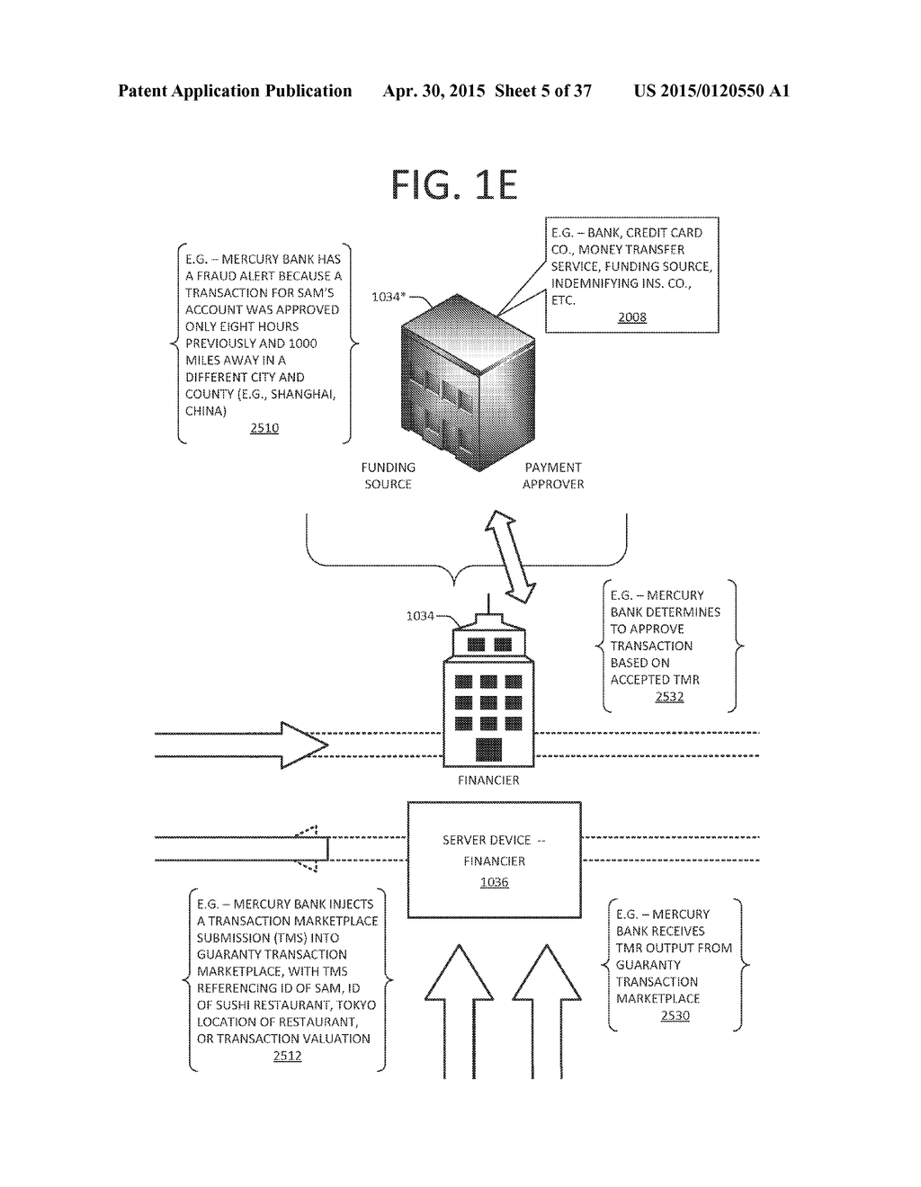 GUARANTY PROVISIONING VIA WIRELESS SERVICE PURVEYANCE - diagram, schematic, and image 06