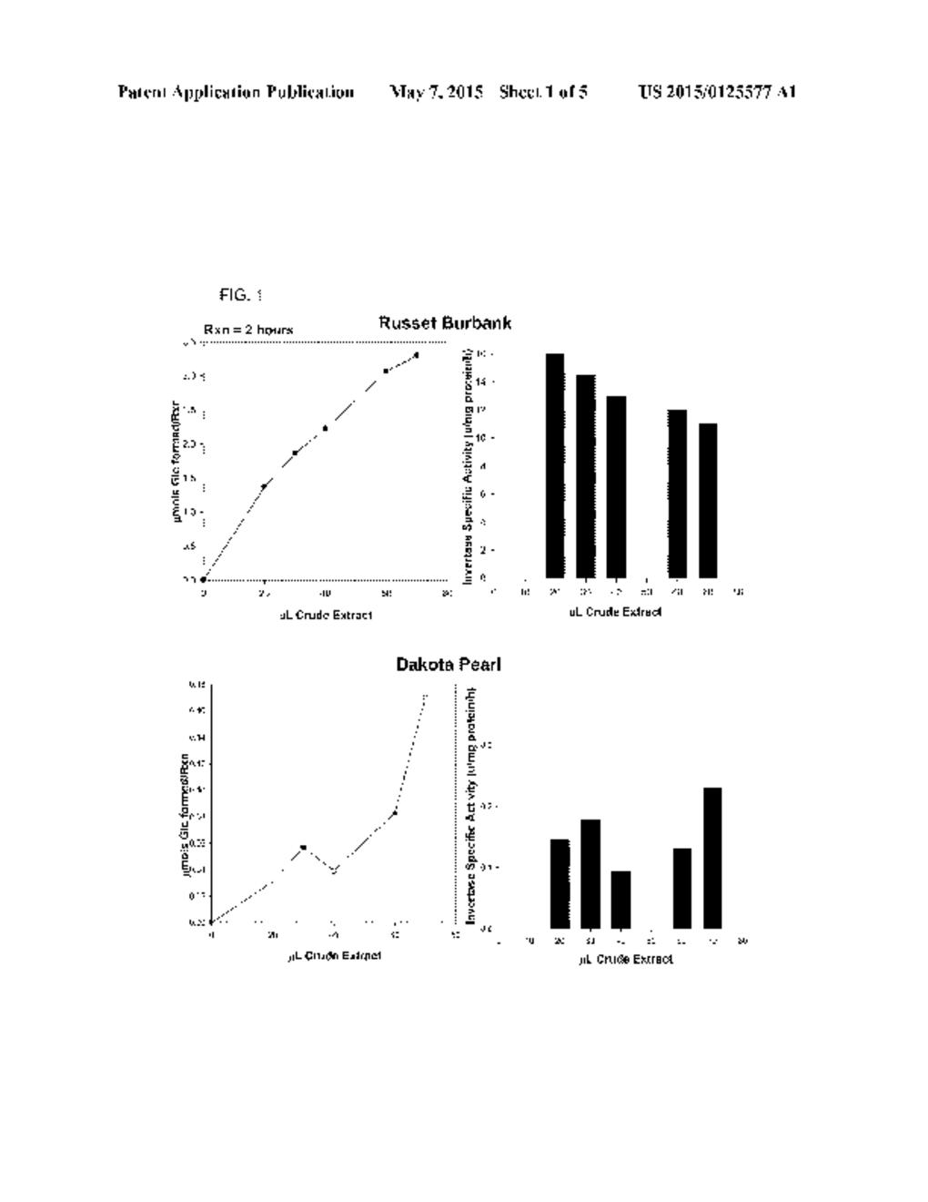 20150125577_02 tuber storage test methods diagram, schematic, and image 02