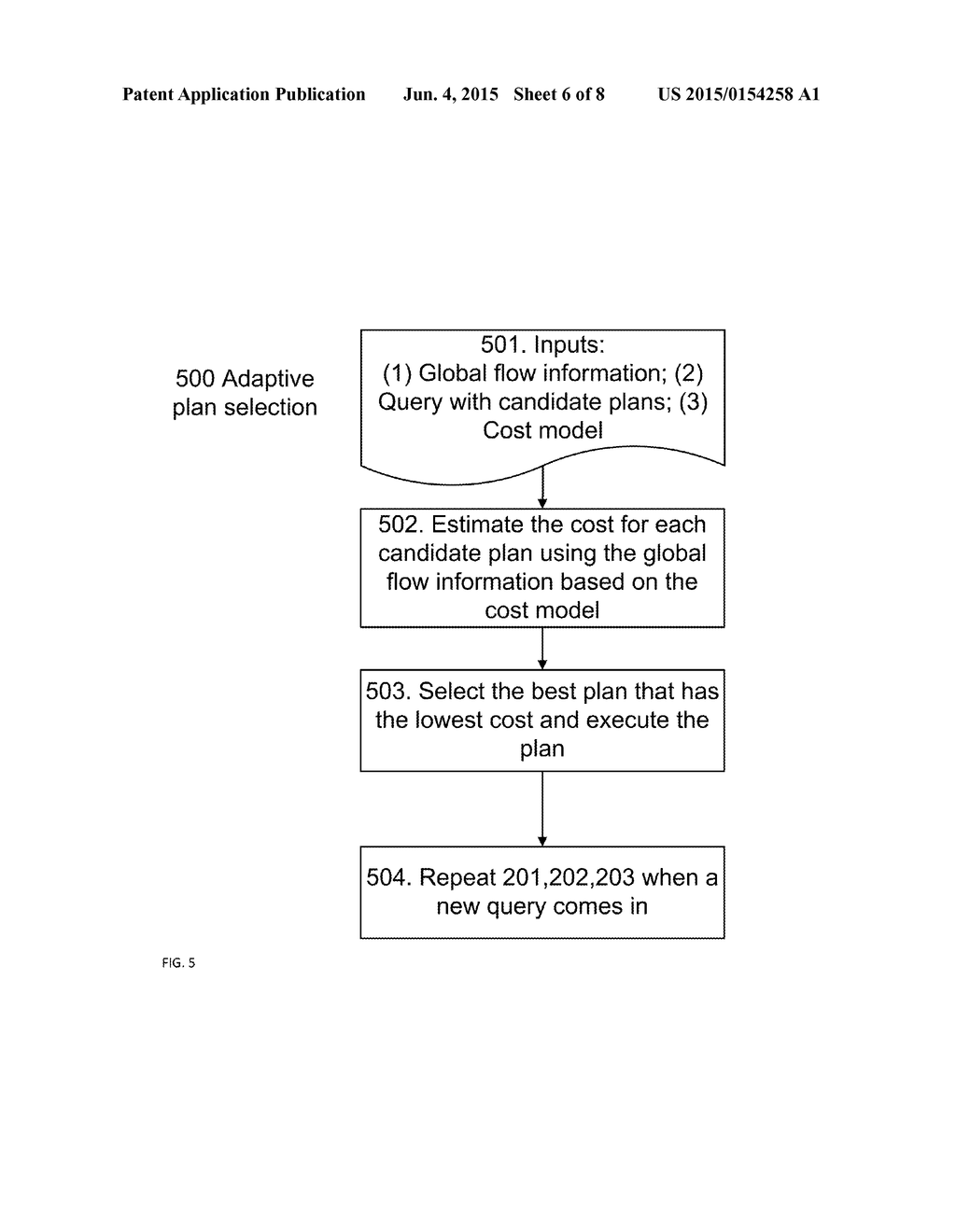 System and method for adaptive query plan selection in distributed system and method for adaptive query plan selection in distributed relational database management system based on software defined network diagram ccuart Images