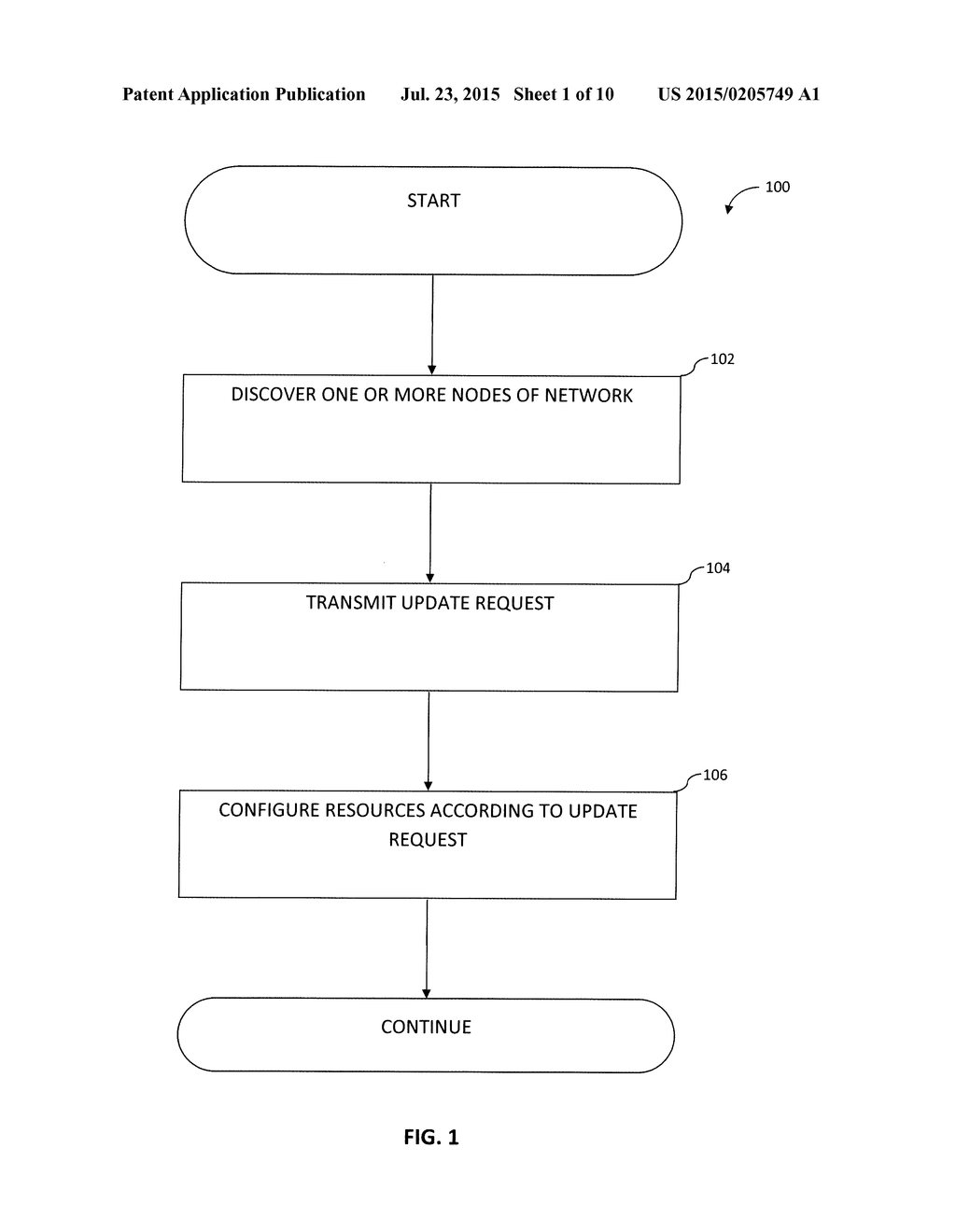 METHODS AND APPARATUS FOR VIRTUAL CHANNEL ALLOCATION VIA A