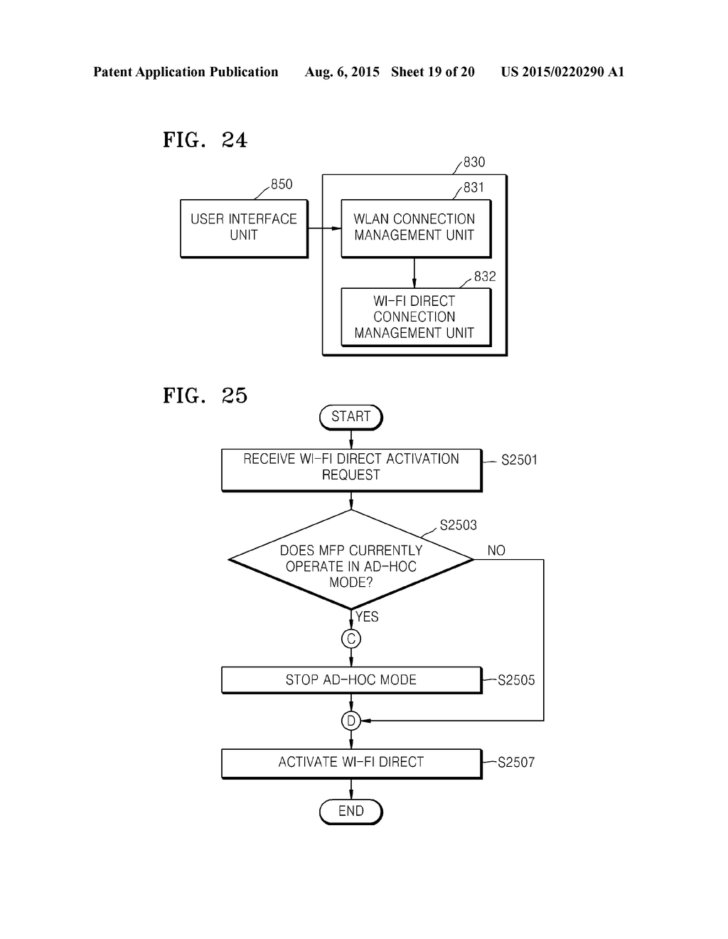 IMAGE FORMING APPARATUS SUPPORTING WI-FI DIRECT AND METHOD OF ACTIVATING     WI-FI DIRECT - diagram, schematic, and image 20