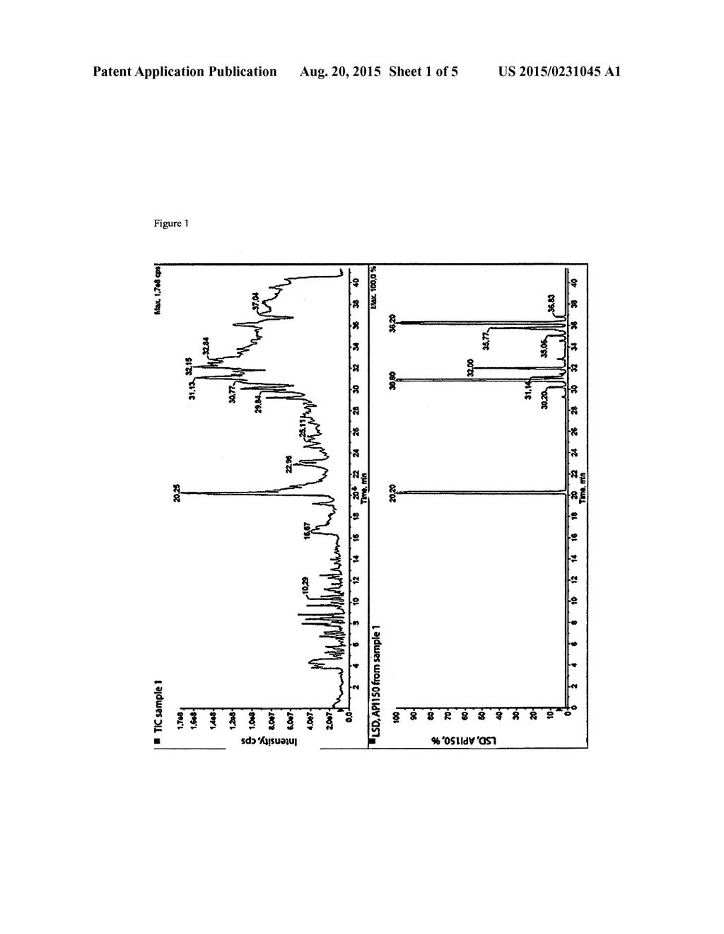 anti-dandruff composition comprising 1-acetoxychavicol acetate - diagram,  schematic, and image 02