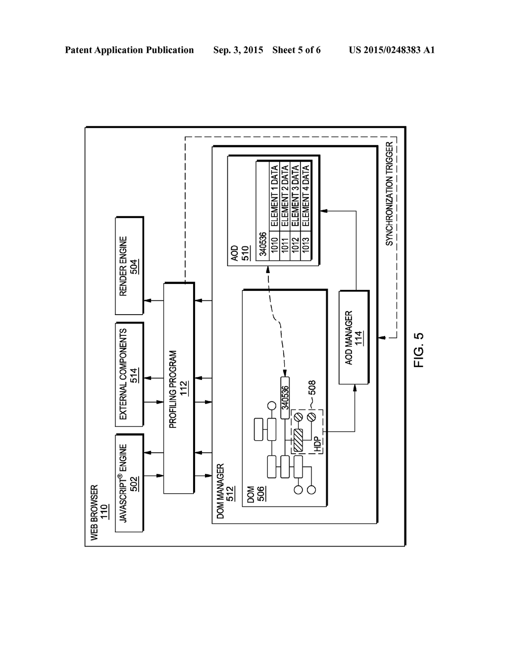 Optimized readwrite access to a document object model diagram optimized readwrite access to a document object model diagram schematic and image 06 pooptronica Image collections