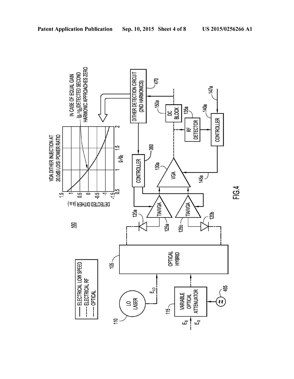 Common Mode Rejection Ratio Control For Coherent Optical Receivers Rf Detector Circuit Diagram Schematic And Image 05