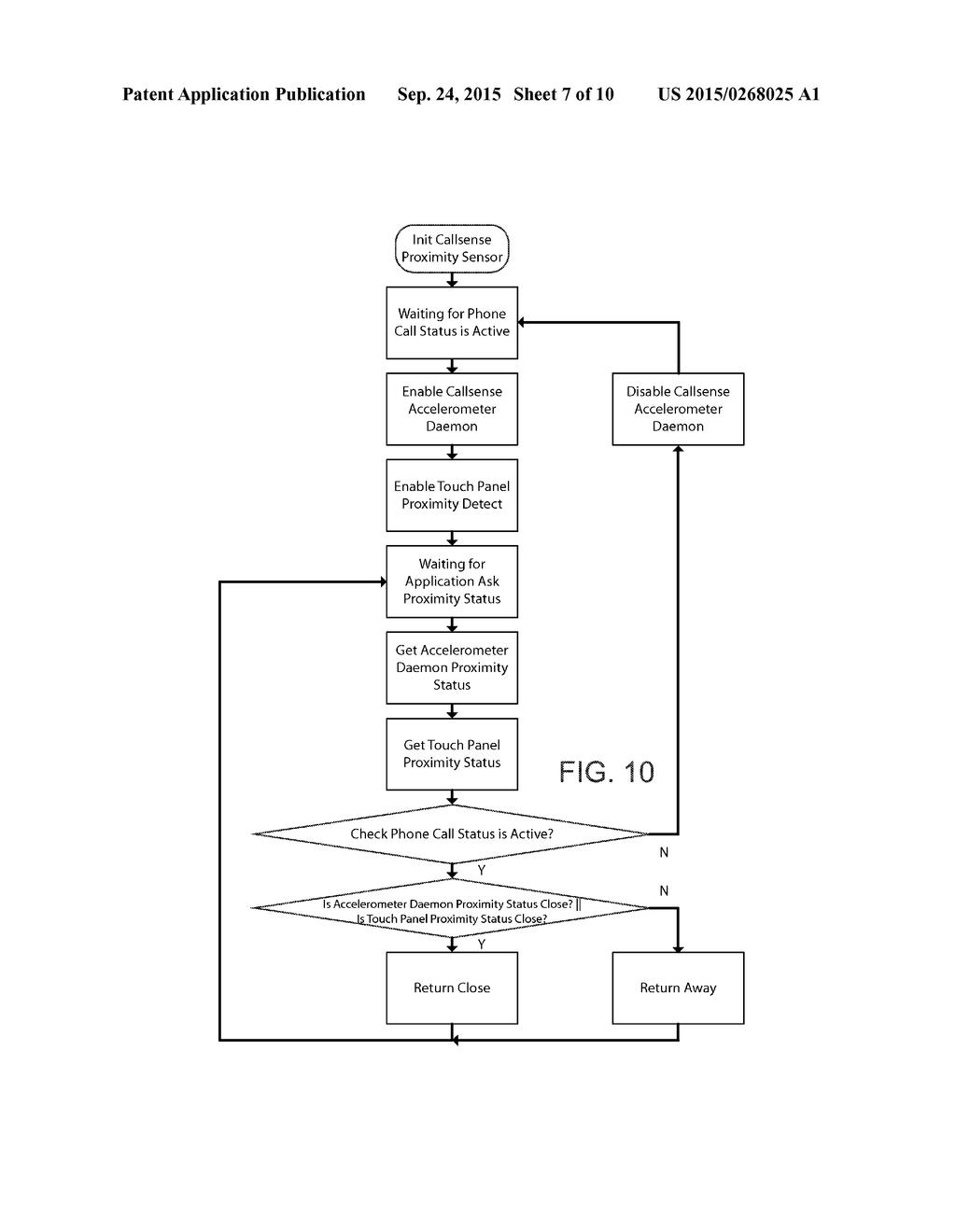Mems Based Proximity Sensor Device And Method Diagram Schematic Accelerometer Image 08